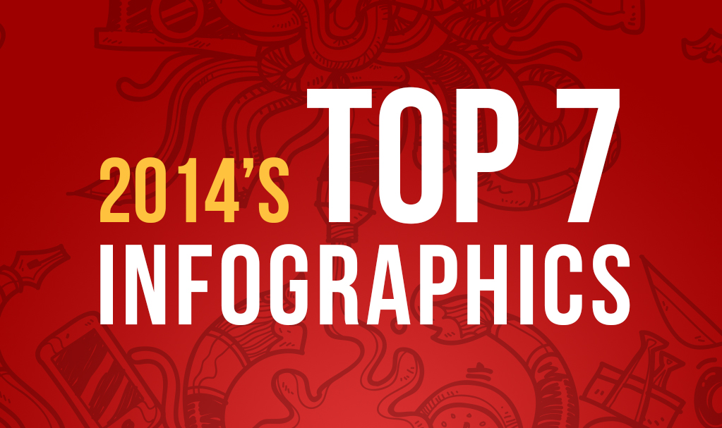 Top 7 Infographics That Went Viral in 2014