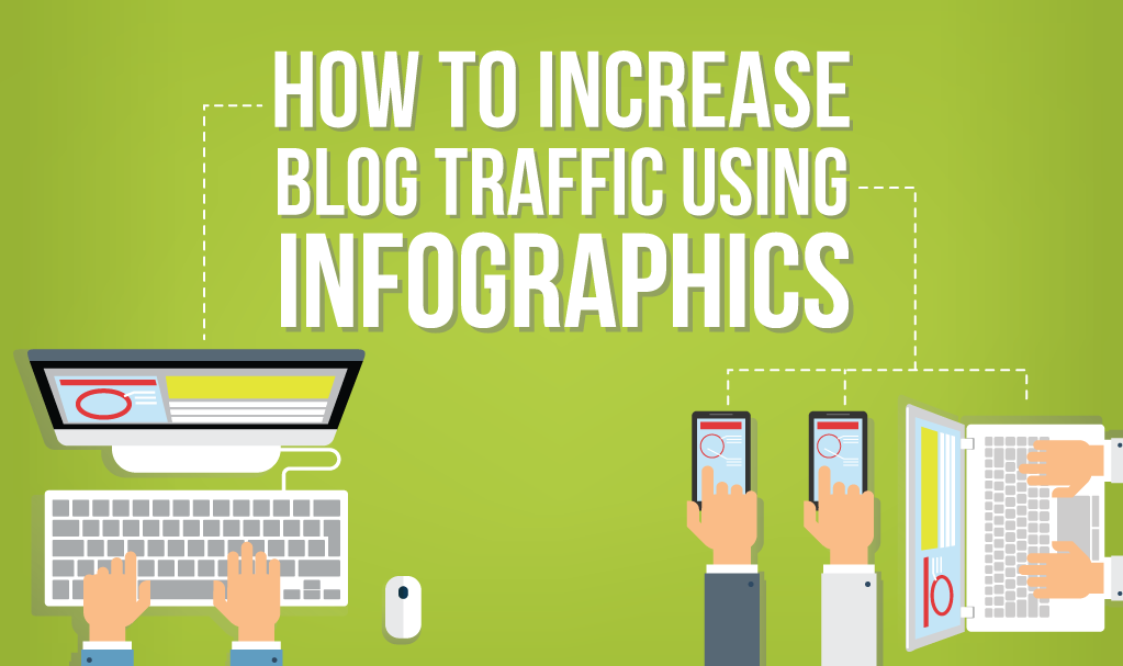 How to Increase Blog Traffic Using Infographics