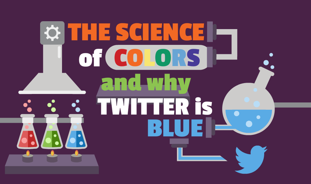 The Science of Color and Why Twitter is Blue