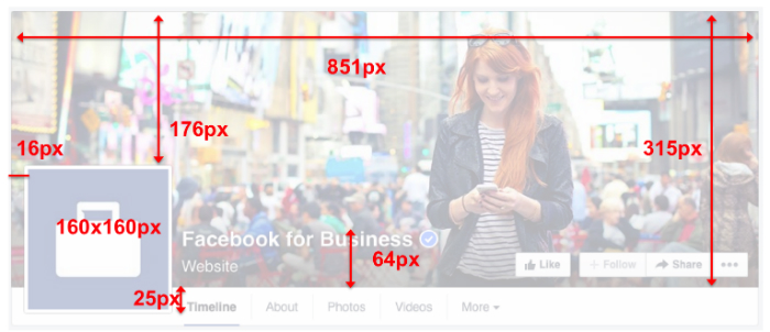 Facebook cover and profile picture displays