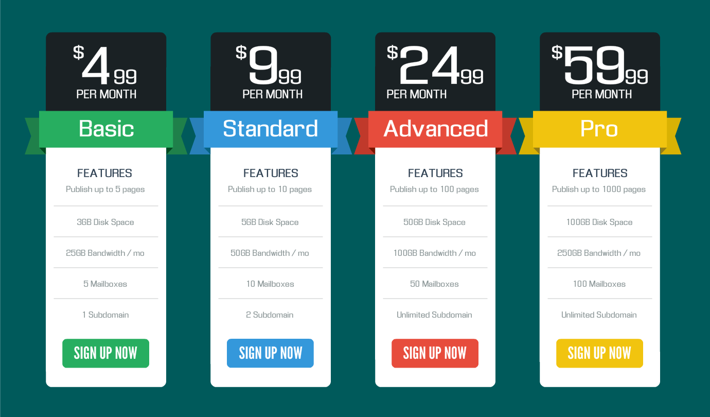 Price list template free templates best free home for Home design price list
